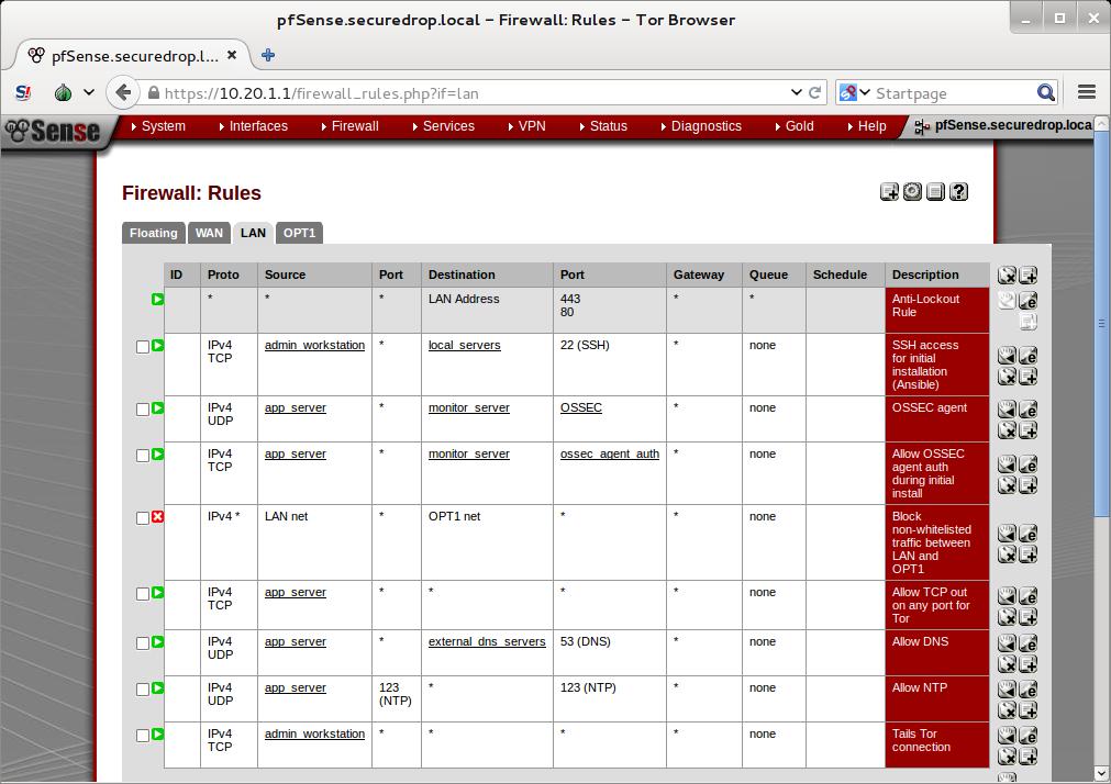Network Firewall Securedrop